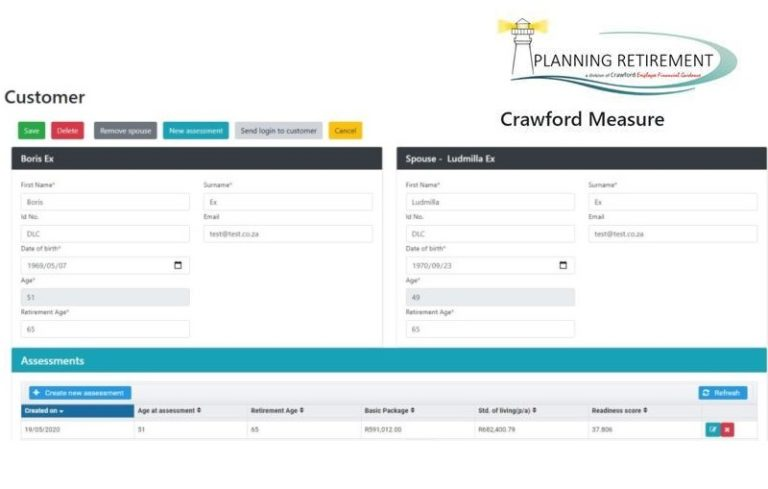 Introducing the Crawford Measure